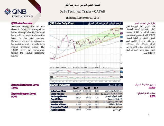 Technical Spotlight Sunday, January 14, 2018 1 ‫اليومي‬ ‫الفني‬ ‫التحليل‬–‫قطر‬ ‫بورصة‬ Daily Technical Trader – QATAR Thu...