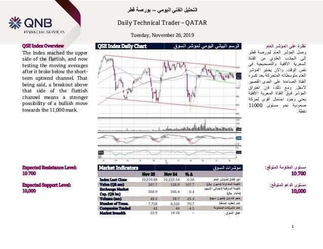 Technical Spotlight Sunday, January 14, 2018 1 اليومي الفني التحليل–قطر بورصة Daily Technical Trader – QATAR Tue...