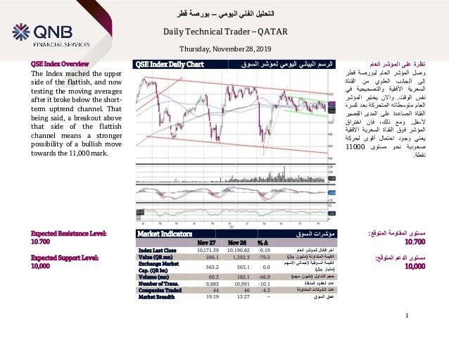 Technical Spotlight Sunday, January 14, 2018 1 اليومي الفني التحليل–قطر بورصة Daily Technical Trader – QATAR Thu...