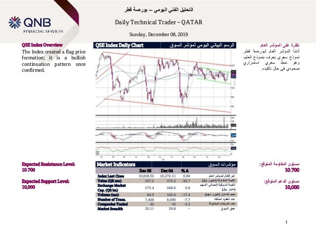 Technical Spotlight Sunday, January 14, 2018 1 اليومي الفني التحليل–قطر بورصة Daily Technical Trader – QATAR Sun...