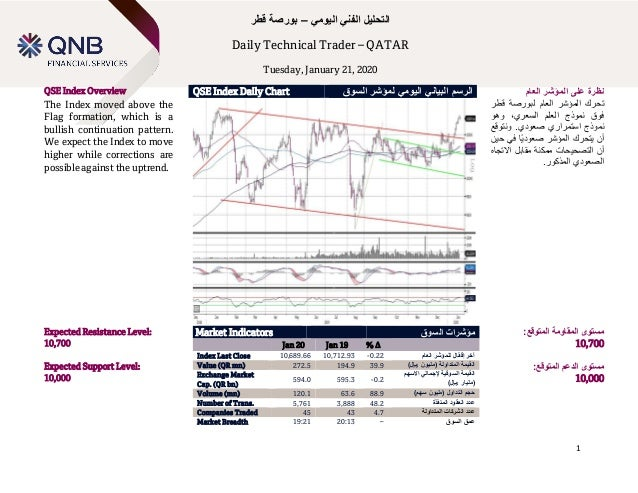 Technical Spotlight Sunday, January 14, 2018 1 ‫اليومي‬ ‫الفني‬ ‫التحليل‬–‫قطر‬ ‫بورصة‬ Daily Technical Trader – QATAR Tue...