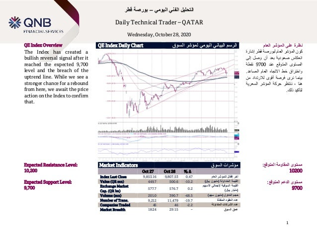 Technical Spotlight Sunday, January 14, 2018 1 ‫اليومي‬ ‫الفني‬ ‫التحليل‬–‫قطر‬ ‫بورصة‬ Daily Technical Trader – QATAR Wed...