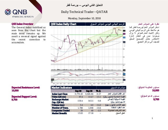 Technical Spotlight Sunday, January 14, 2018 1 اليومي الفني التحليل–قطر بورصة Daily Technical Trader – QATAR Mon...