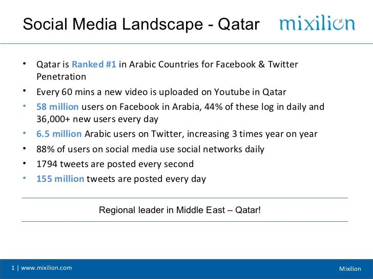 Social Media Landscape - Qatar   •    Qatar is Ranked #1 in Arabic Countries for Facebook & Twitter        Penetration   •...