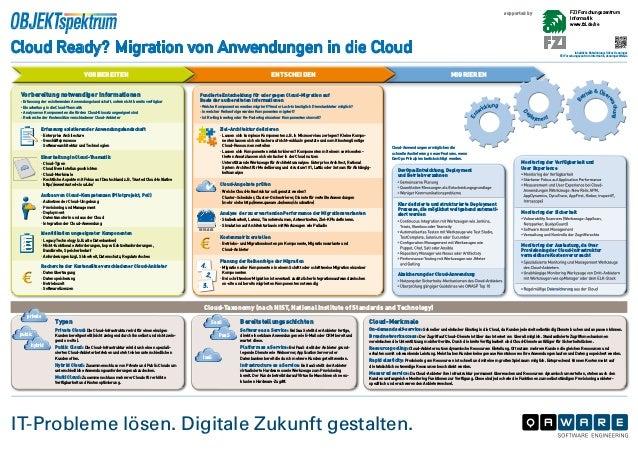 Cloud Ready? Migration von Anwendungen in die Cloud supported by Inhaltliche Entwicklung: Oliver Denninger FZI Forschungsz...