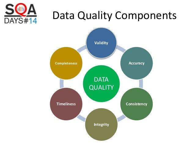 Тестирование данных с помощью Data Quality Services (MS SQL 12)