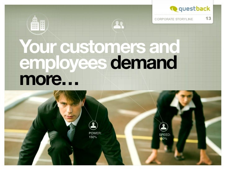 CORPORATE STORYLINE   13Your customers andemployees demandmore…       POWER:     SPEED:       150%       150%