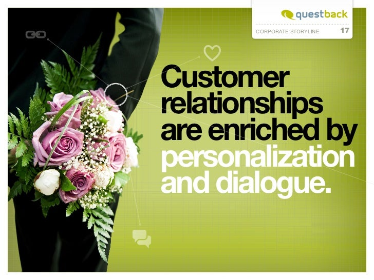 CORPORATE STORYLINE   17Customerrelationshipsare enriched bypersonalizationand dialogue.