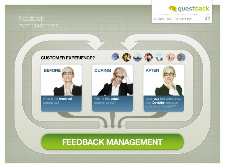 Feedback                                                  CORPORATE STORYLINE   31from customers       CUSTOMER EXPERIENCE...