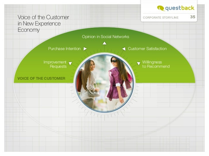 Voice of the Customer                                              CORPORATE STORYLINE   35in New ExperienceEconomy       ...