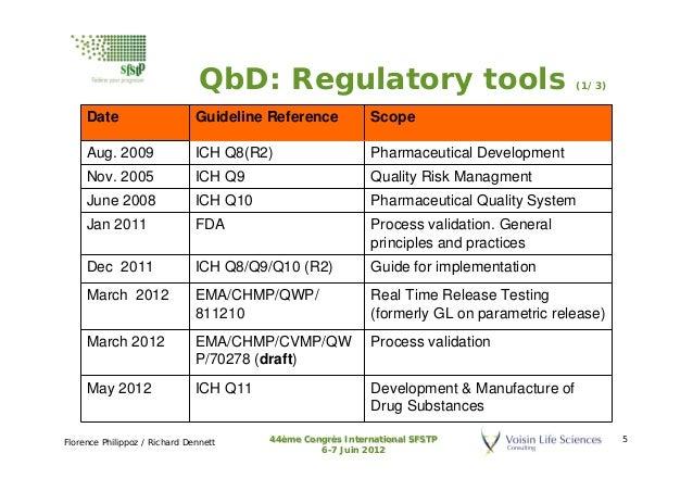 qbd quick start guide rh slideshare net Training Quick Reference Guides meds quick reference guide 2017