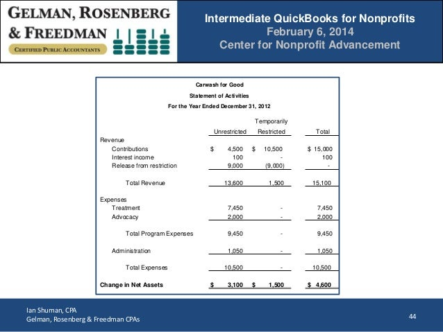 Intermediate QuickBooks for Nonprofits