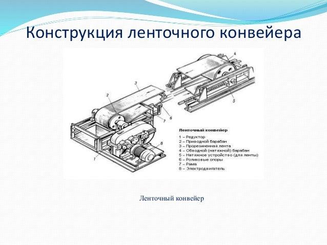 Автоматизация систем конвейера краснокутский элеватор саратовская область