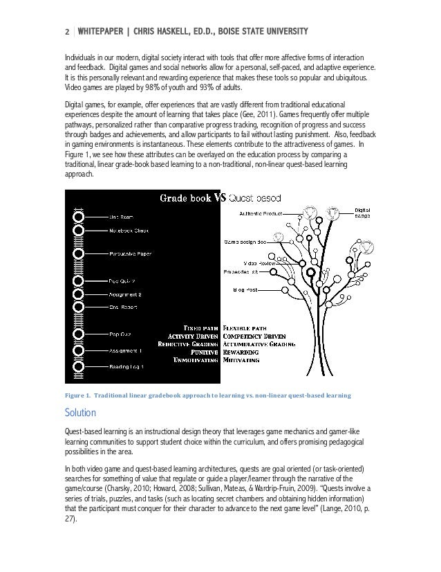 2  WHITEPAPER   CHRIS HASKELL, ED.D., BOISE STATE UNIVERSITY Individuals in our modern, digital society interact with ...
