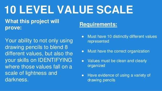 10 LEVEL VALUE SCALE What this project will prove: Your ability to not only using drawing pencils to blend 8 different val...