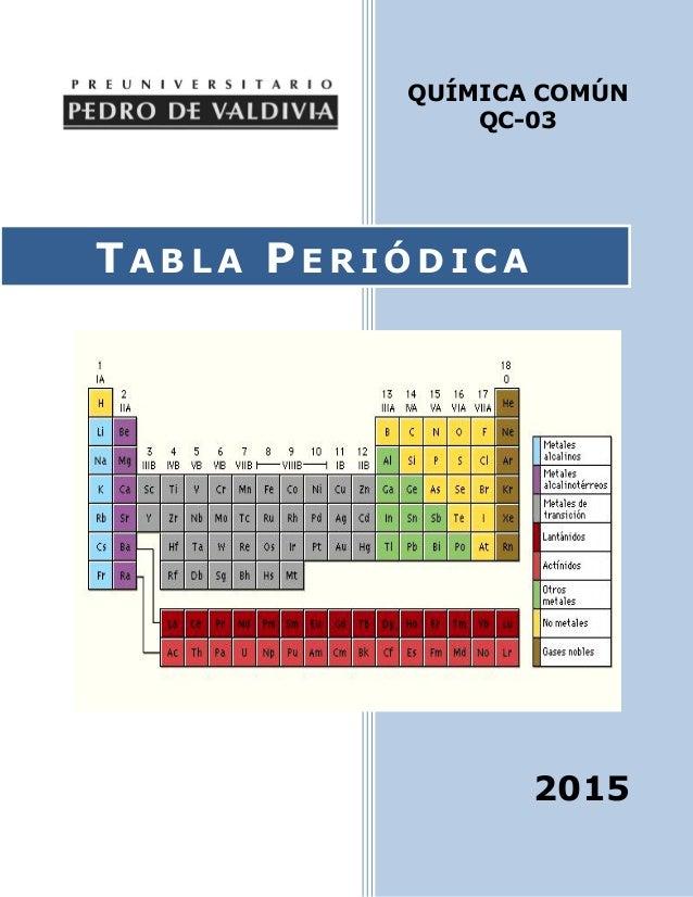 Gua tabla periodica gua tabla periodica qumica comn qc 03 2015 ta b l a pe r i d i c a urtaz Image collections