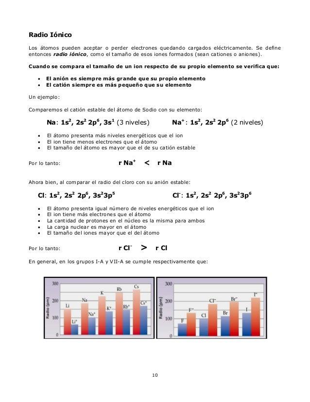 10 - Tabla Periodica Tamano De Los Elementos