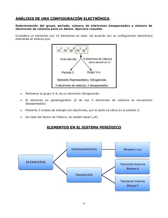 Gua tabla periodica elemento diamagntico 4 urtaz Image collections