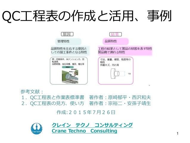 1 クレイン テクノ コンサルティング Crane Techno Consulting 作成:2015年7月26日 QC工程表の作成と活用、事例 参考文献: 1.QC工程表と作業表標準書 著作者:原崎郁平・西沢和夫 2.QC工程表の見方、使い方...