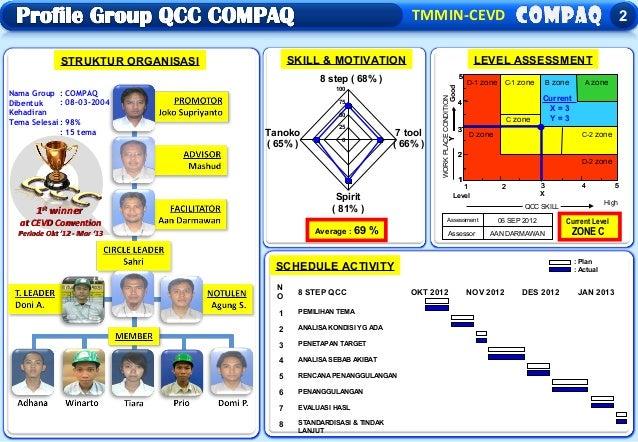 Contoh Qcc Presentation