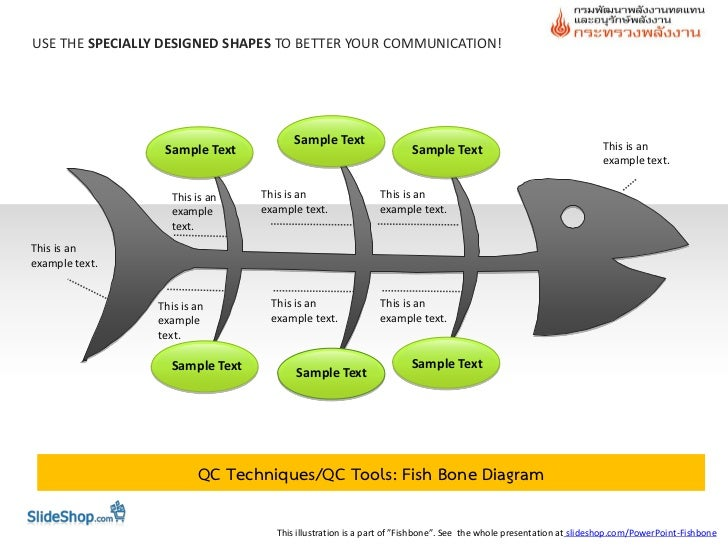 Fishbone diagram for energy conservation for Fish on energy