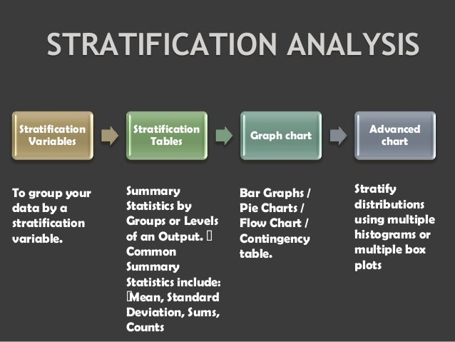 Exploring Standard Statistics in QGIS