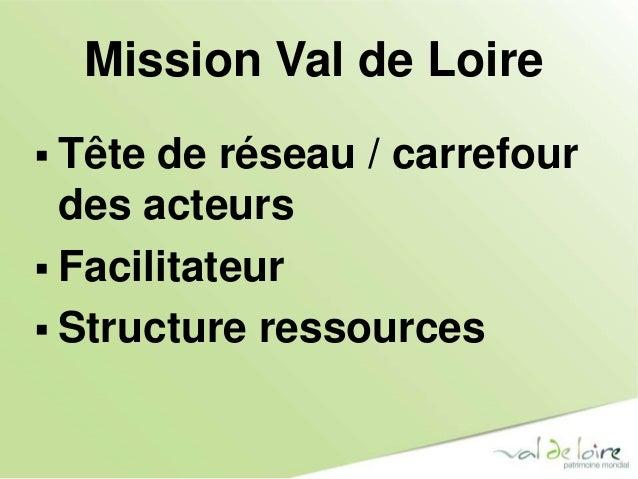 Concertation : rencontres  TEMPS FORTS  Rendez-vous  du Val de Loire  Année 2  Année 1  OCT NOV DEC JAN FEV MAR AVR MAI JU...