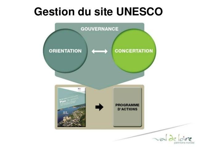 Gestion du site UNESCO