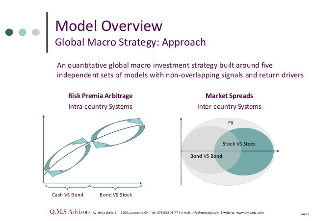Quant TraderPM Systematic Global Macro Strategies New