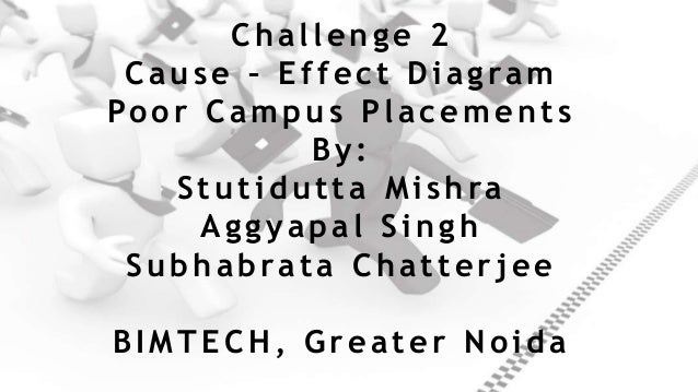Challenge 2 Cause – Effect Diagram Poor Campus Placements By: Stutidutta Mishra Aggyapal Singh Subhabrata Chatterjee BIMTE...
