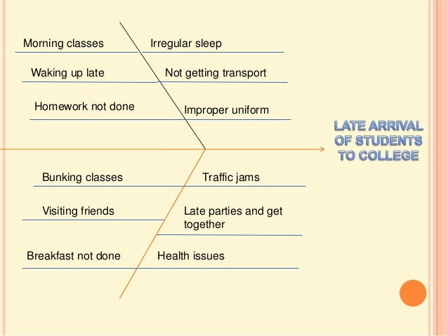 cause and effect on staying up late We all know that liver cirrhosis is a kind of severe diseases and those who often stay up late can develop liver cirrhosis.