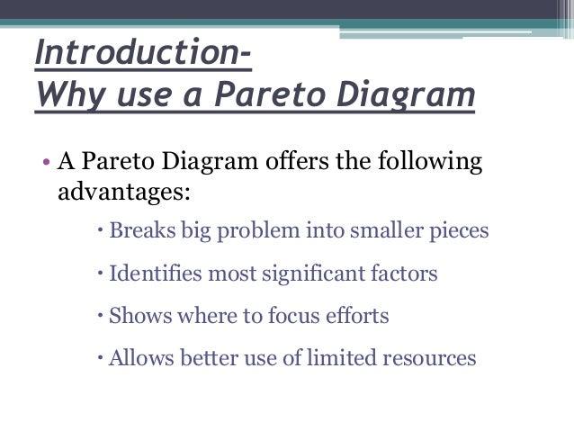 Qcl 14 v3 pareto diagram banasthali universityaparna agnihotri 4 introduction why use a pareto diagram ccuart Gallery