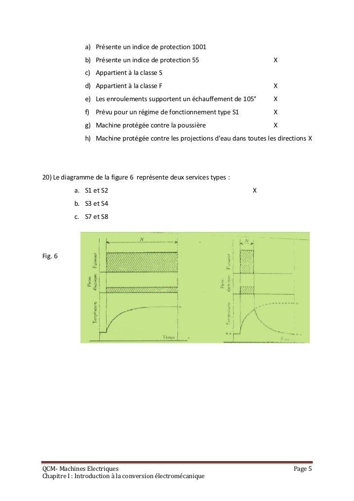a) Présente un indice de protection 1001               b) Présente un indice de protection 55                          X  ...