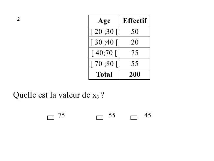 Qcm Statistiques4 Slide 3