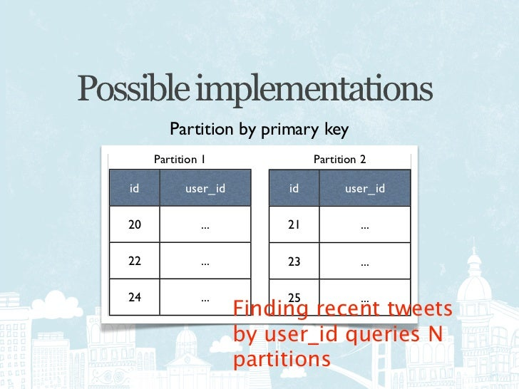 Possible implementations                 Partition by user id          Partition 1               Partition 2     id       ...