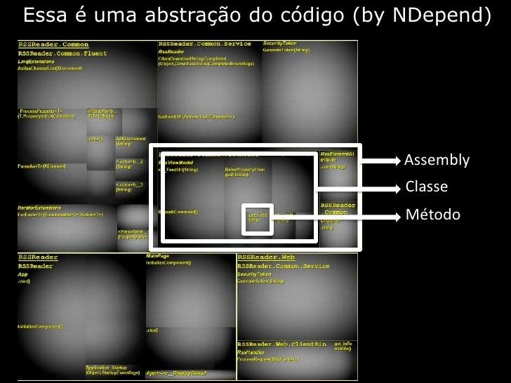 c<br />Essaéumaabstração do código (by NDepend)<br />Assembly<br />Classe<br />Método<br />