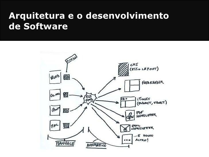 Arquitetura e o desenvolvimento <br />de Software <br />