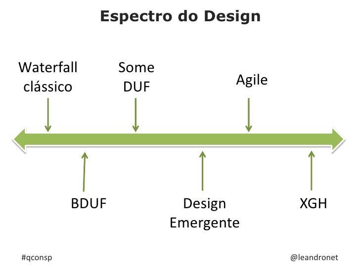 Espectro do Design<br />Waterfall<br />clássico<br />Some<br />DUF<br />Agile<br />XGH<br />Design<br />Emergente<br />BDU...