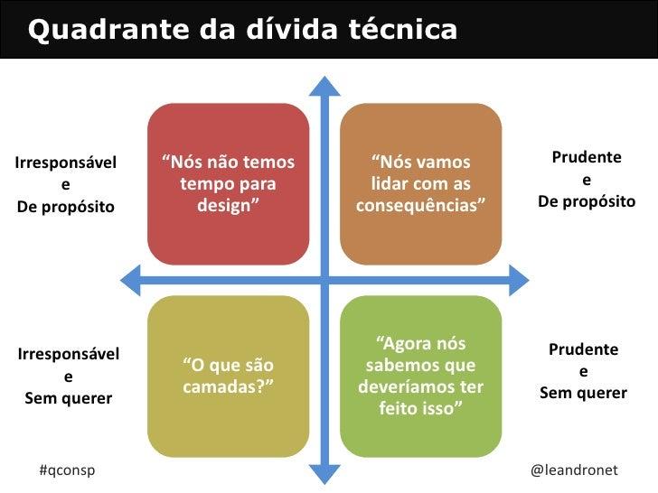 """Quadrante da dívida técnica<br />""""Nós não temos tempo para design""""<br />""""Nós vamos lidar com as consequências""""<br />Pruden..."""