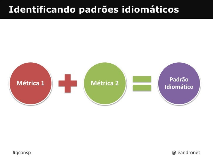 Identificando padrões idiomáticos<br />#qconsp<br />@leandronet<br />