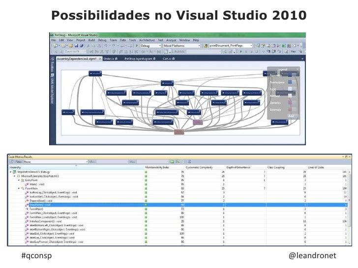 Possibilidades no Visual Studio 2010<br />#qconsp<br />@leandronet<br />