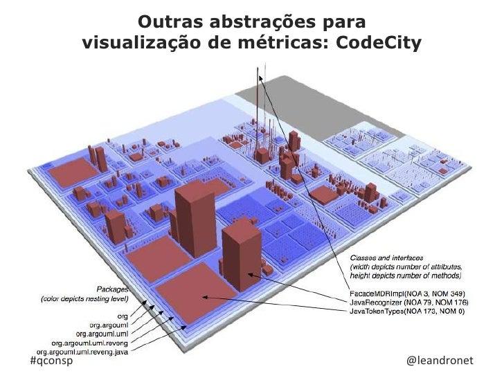 Outras abstrações para <br />visualização de métricas: CodeCity<br />#qconsp<br />@leandronet<br />