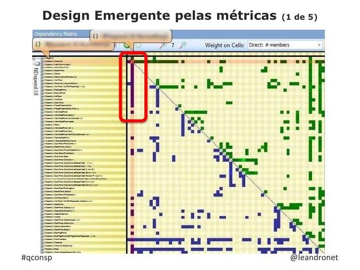 Design Emergente pelas métricas (1 de 5)<br />#qconsp<br />@leandronet<br />