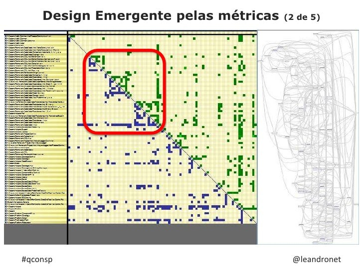 Design Emergente pelas métricas (2 de 5)<br />#qconsp<br />@leandronet<br />