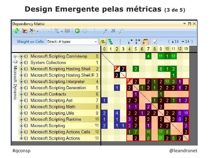 Design Emergente pelas métricas (3 de 5)<br />#qconsp<br />@leandronet<br />