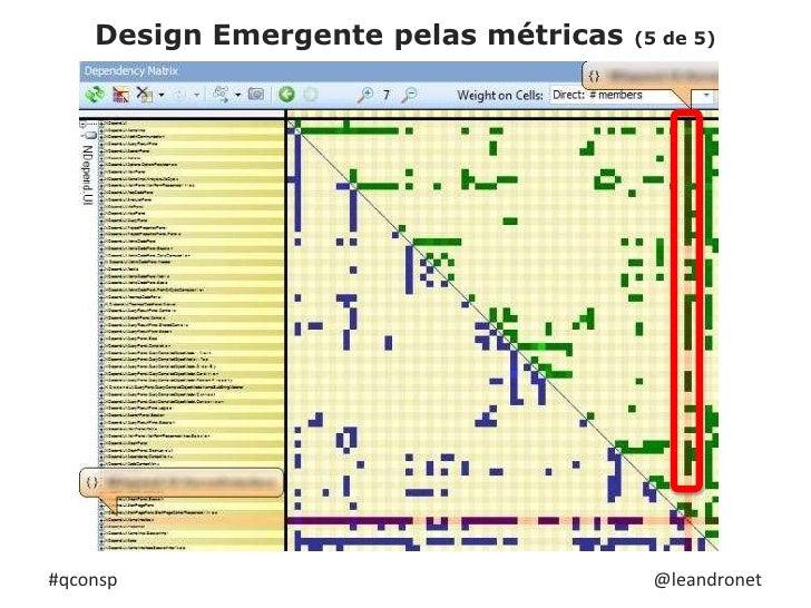 Design Emergente pelas métricas (5 de 5)<br />#qconsp<br />@leandronet<br />