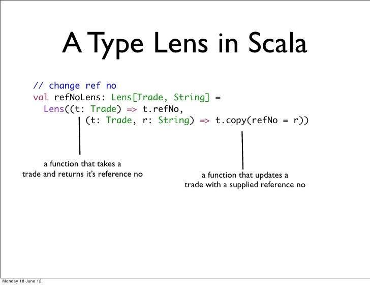 A Type Lens in Scala             // change ref no             val refNoLens: Lens[Trade, String] =               Lens((t: ...