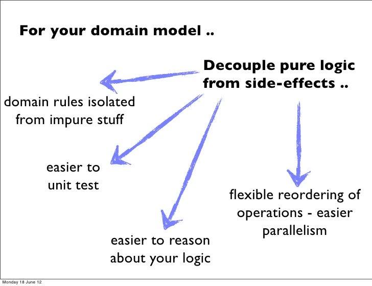 For your domain model ..                                              Decouple pure logic                                 ...