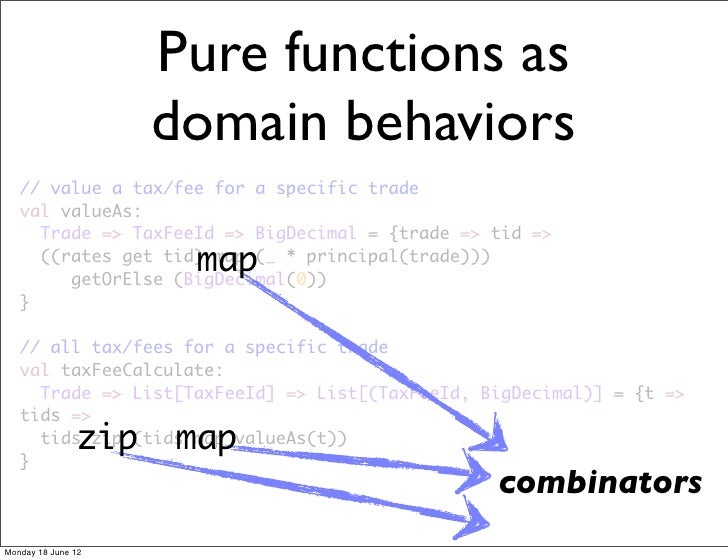 Pure functions as                      domain behaviors   // value a tax/fee for a specific trade   val valueAs:     Trade...