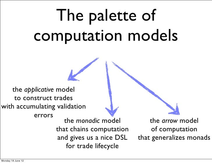The palette of                    computation models   the applicative model    to construct tradeswith accumulating valid...
